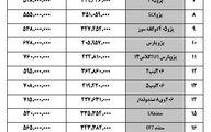 قیمت خودرو امروز ۱۳۹۷/۰۸/۱۴