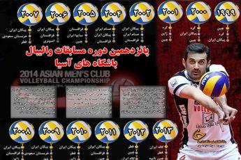 تاریخچه مسابقات والیبال قهرمانی باشگاه های آسیا + اینفوگراف