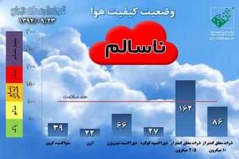 آلودگی هوای تهران / عکس