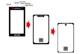 دوربین سلفی در نمایشگر تلفن همراه